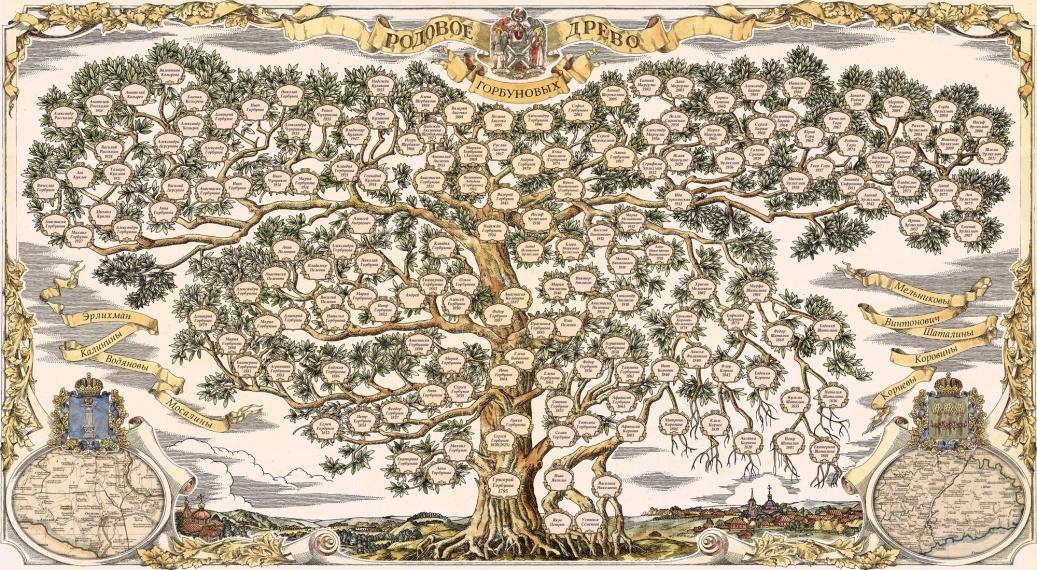 Как можно оформить фамильное (семейное) дерево своими 54
